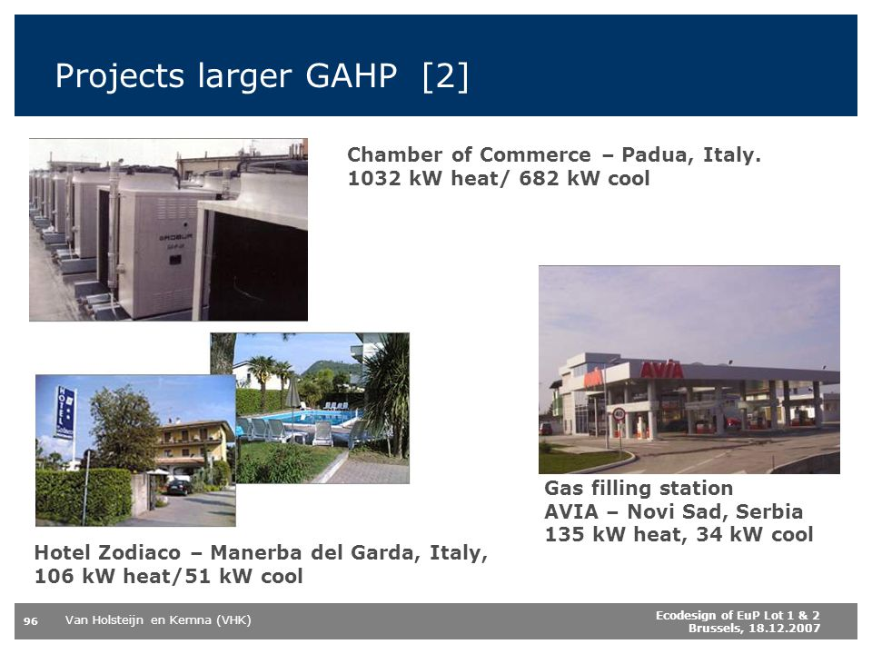 Projects larger GAHP [2]